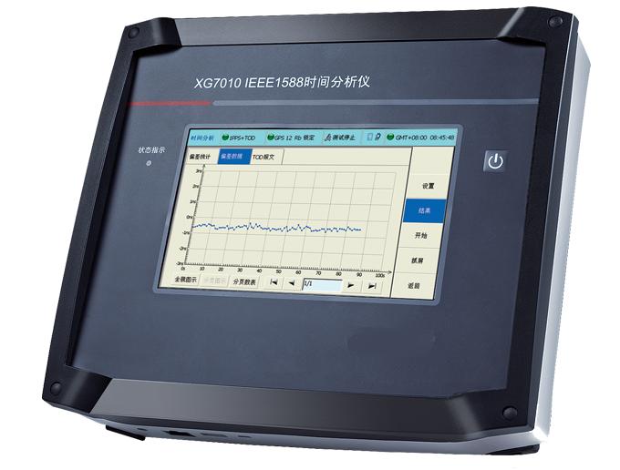 Yorkwell IEEE1588时间分析仪